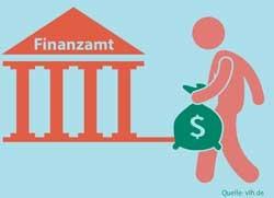 Finanzamt Grafik